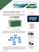 Coches Electricos, Motor Vehiculo Electrico, Conversiones,Empresa de Carros Electricos