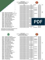 Lista de não aprovados Corpo de Bombeiros