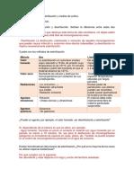 Esterilización y medios de cultivo.
