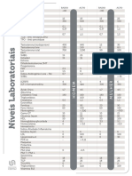 FCC_NIVEIS_LABORATORIAIS.pdf