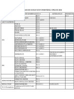 Kode Kombinasi Icd 10 Dan Icd 9 Indonesia Update 2019