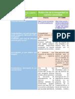 Comparacion de Software.pdf