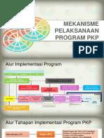 Mekanisme Program PKP Zonasi