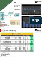 LTE Enhanced UL Comp Trial