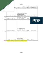 Dis & Dealers Feedback Form 29.04.11