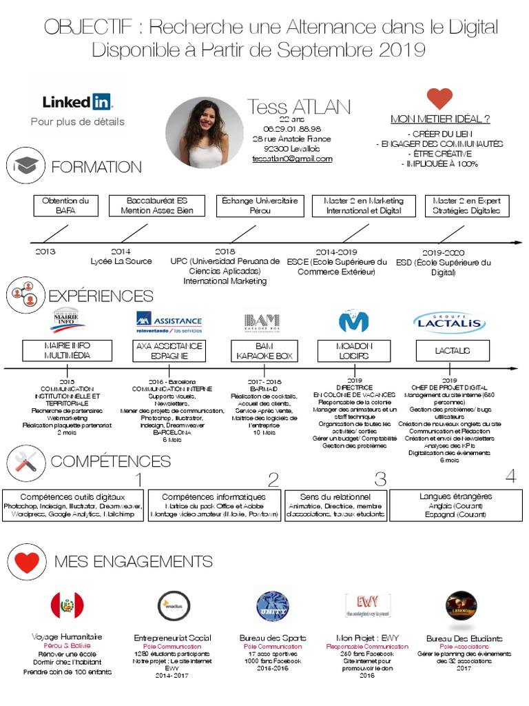 0 Facebook Communication