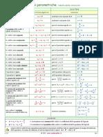 03 26 Equazioni Parametriche Tabella 2 9