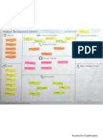 Product Development Canvas