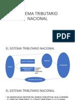 diapositivas del curso derecho tributario andina