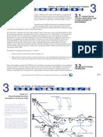 Coastal Resource - Implications to Mgt