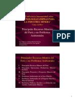 Recursos Minerales Del Peru