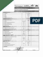 Anexo 2-Hoja de Datos de Los Conductores de Fase - Copia
