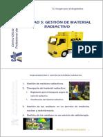 ud5 Protección Radiológica
