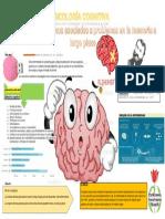 Infografia Psicologia Cognitiva