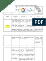 Comparativo Ciclos Software
