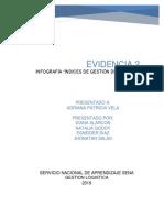 Evidencia 2 Infografia Indices de Gestion de Servicio-convertido (1)