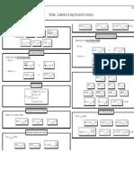 fiche-limites-equivalents-usuels.dvi.pdf