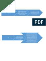 API 3 Completa Procesal II Civil (1)