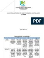 Analisis Comparativo Constituciones Colombianas