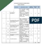 Tabla de Especificaciones Examen Parcial q.orgánica
