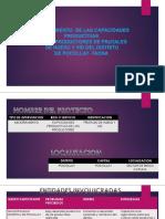 Proyecto Publico , Pocoollay 28-03-16