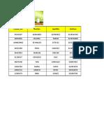 Taller Numero 3 Excel Sena
