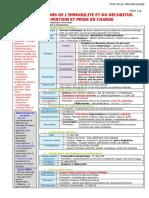 116 Complications de l'immobilité et du décubitus. Prévention et prise en charge_0