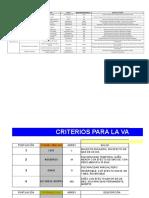 270130443 Matriz de Riesgo Construccion