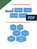 BENEFICIOS DE APLICAR LA ROBÓTICA EDUCATIVA EN EL AULA.docx