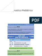 A.1. Evaluaci n Del Estado de Nutrici n. Pedriatrica