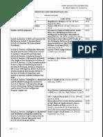 Dean Candelaria KokoBar 2018 Case List