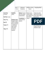 drug-study-format.docx