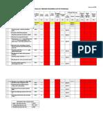 Evaluasi Pkp 2019 Revisi Fix--divalidasi Dkk