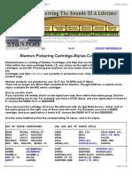 Stanton Pickering Cartridge Stylus Compatibility