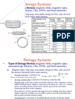 Storage Systems.ppt