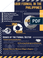 Philippine - Formal Labor Force