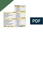 Planilha de Custos Basicos