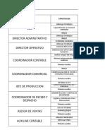 Plan Capacitaciones (3)
