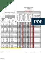 Notas Seccion 2 Postgrado i 2019 Medicina Legal
