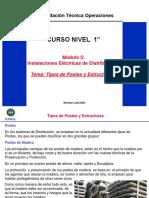 Tipos de Postes y Estructuras