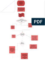 cuenta compensacion medios de pago.pdf