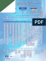 ORGANIGRAMA  SECTOR PUBLICO GUATEMALA SEPTIEMBRE 23 REV.pdf