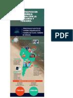 Infografia Narcotráfico en Colombia