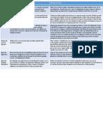 PRO2 API3