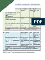 Oferta de Disciplinas - 2019.2 PPGSP