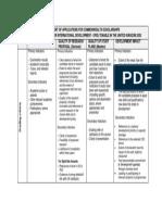selection-criteria-phd-masters-2020.pdf