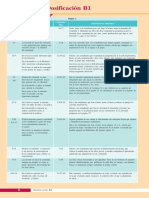Dosificador Competencias Cientificas 2_2016