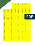 Base de Datos Sobre Estilos de Vida Estudiantes (1)