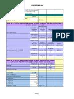 Venous CEAP Classification