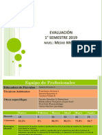 EVALUACIÓN DE APRENDIZAJES DE NIVEL 1° SEMESTRE 2019 (1).pptx